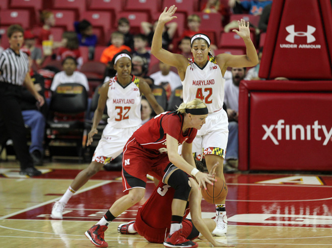 Lady Terps Continue to Dominate, Win 15th Straight, 59-47