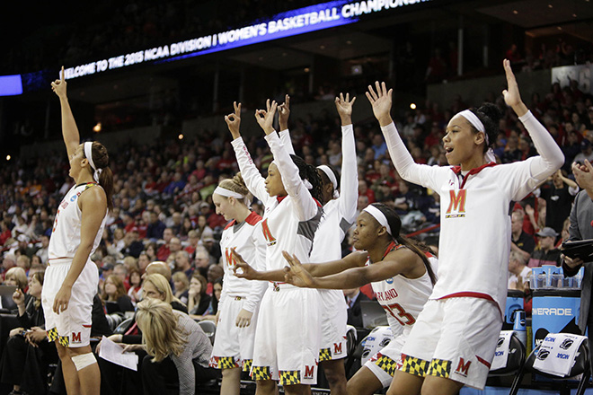 Maryland Women Move On With 65-55 Victory Over Duke, Next Up Tennessee